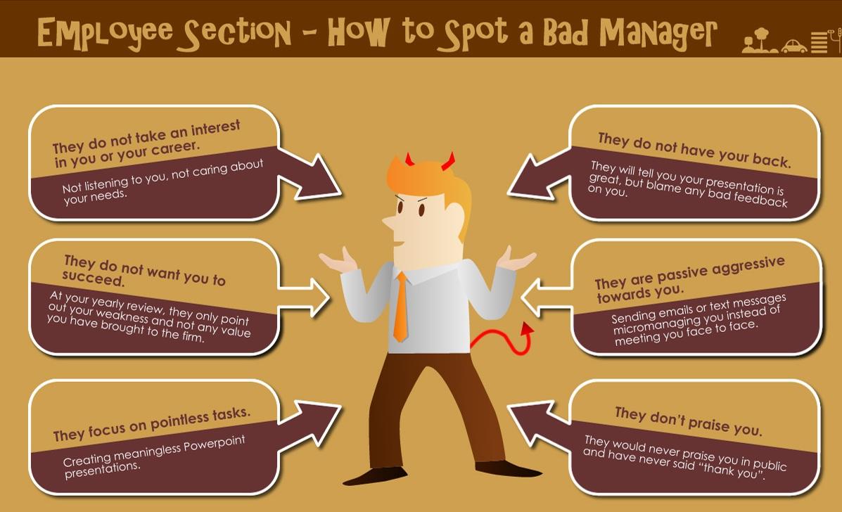 bad-manager-characteristics.jpg