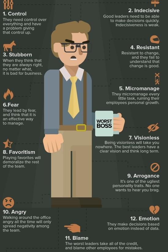 infographic-horrible-boss.jpg